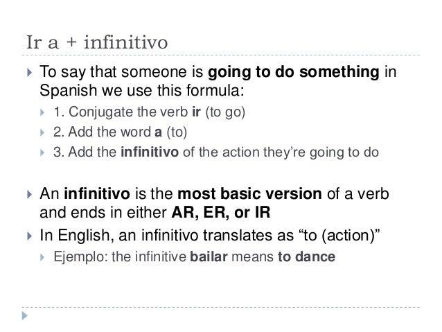 Ir a Infinitivo – Ir a Infinitive Worksheet