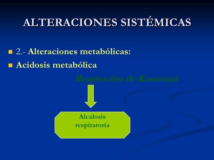 Manifestaciones Clínicas y analíticas<br />Insuficiencia Cardiaca Congestiva<br />Edema Pulmón<br />Edema Periférico<br />