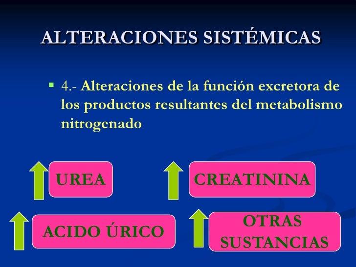 Acidosis Metabólica<br />Hiperfosforemia<br />hipocalcemia<br />