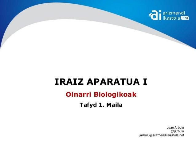 IRAIZ APARATUA I Oinarri Biologikoak    Tafyd 1. Maila                                        Juan Arbulu                 ...