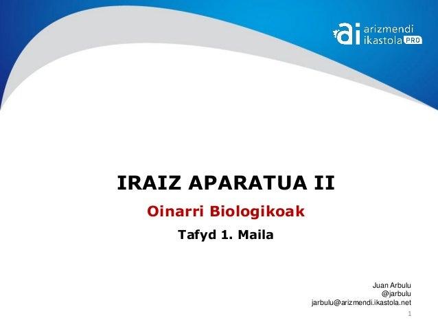 IRAIZ APARATUA II  Oinarri Biologikoak     Tafyd 1. Maila                                         Juan Arbulu             ...