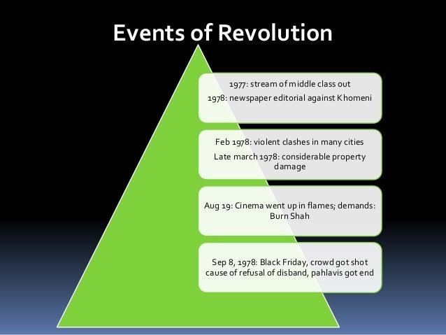 Non Muslim Perspective On The Revolution Of Imam Hussain: Iran