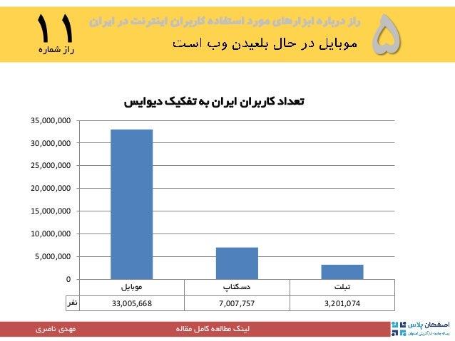 ایران در اینترنت کاربران استفاده مورد ابزارهای درباره راز ۵۱۲شماره راز مقاله کامل مطالعه لینک...