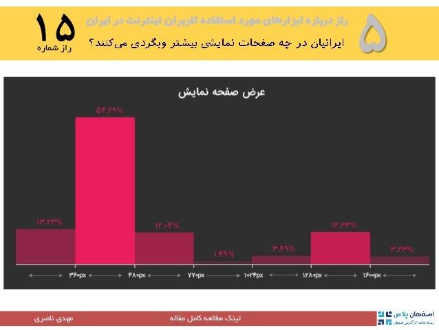 Iran internet-users-stats-by-aparat-report