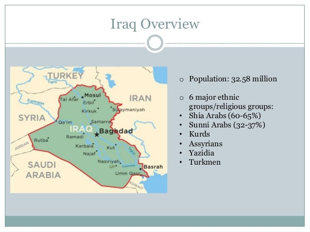 Introduction Powerpoint - Iraq