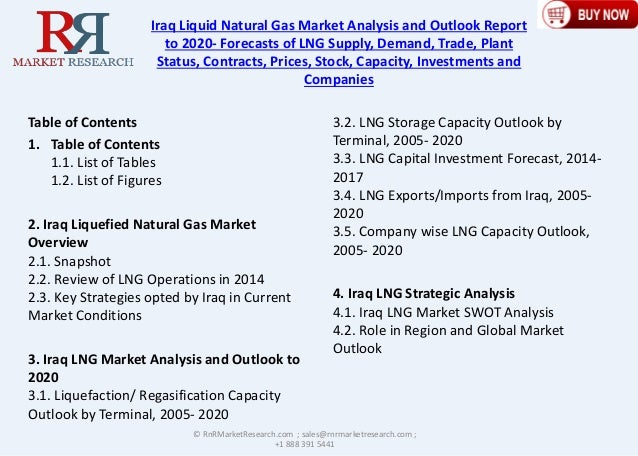 2020 Iraq Liquid Natural Gas Market Development and Growth
