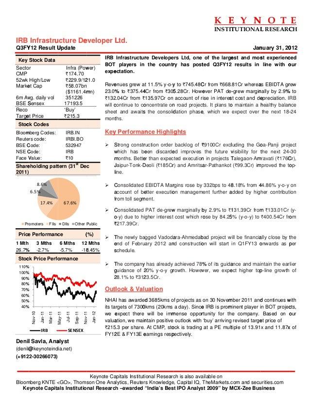 Bloom Ke IRB Q3FY Key Secto CMP 52wk Marke 6m Av BSE S Reco Targe Stoc Bloom Reute BSE C NSE C Face V Share 2011) Price ...