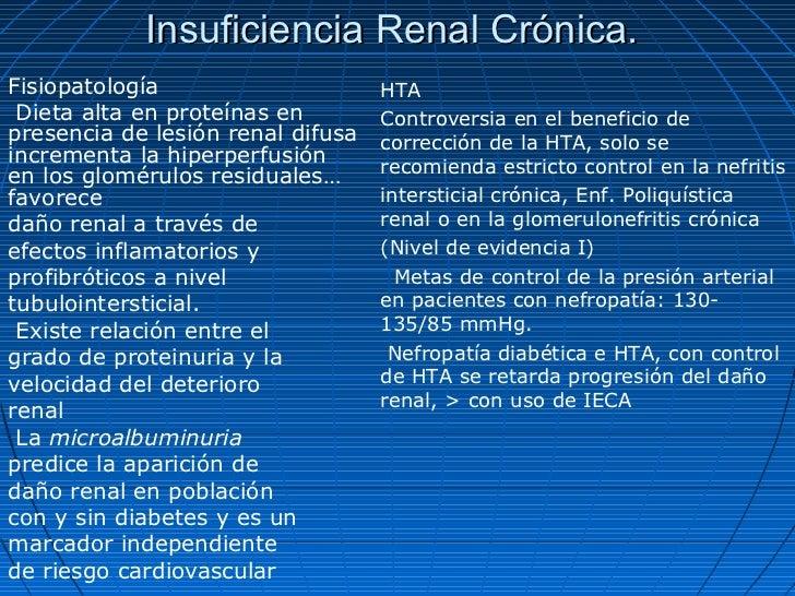 Insuficiencia Renal Crónica.Fisiopatología                     HTA Dieta alta en proteínas en        Controversia en el be...