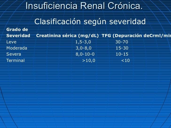 Insuficiencia Renal Crónica.            Clasificación según severidadGrado deSeveridad   Creatinina sérica (mg/dL) TFG (De...