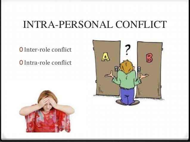 Difference Between Intrapersonal and Interpersonal Communication