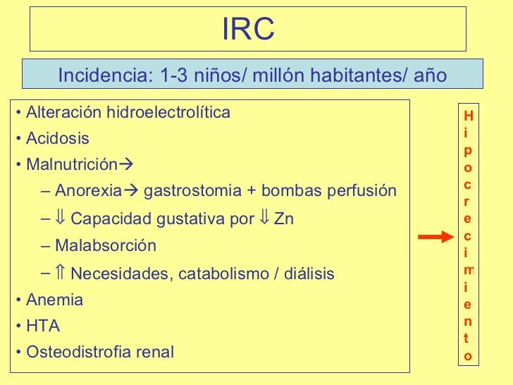 IRC <ul><li>Alteración hidroelectrolítica </li></ul><ul><li>Acidosis </li></ul><ul><li>Malnutrición  </li></ul><ul><ul><l...