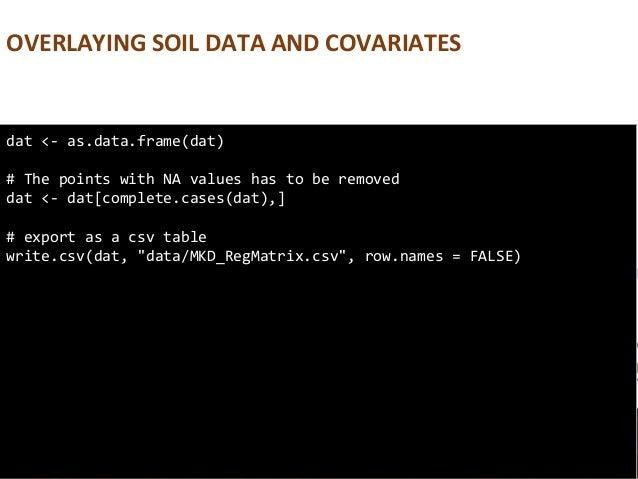 Data preparation covariates