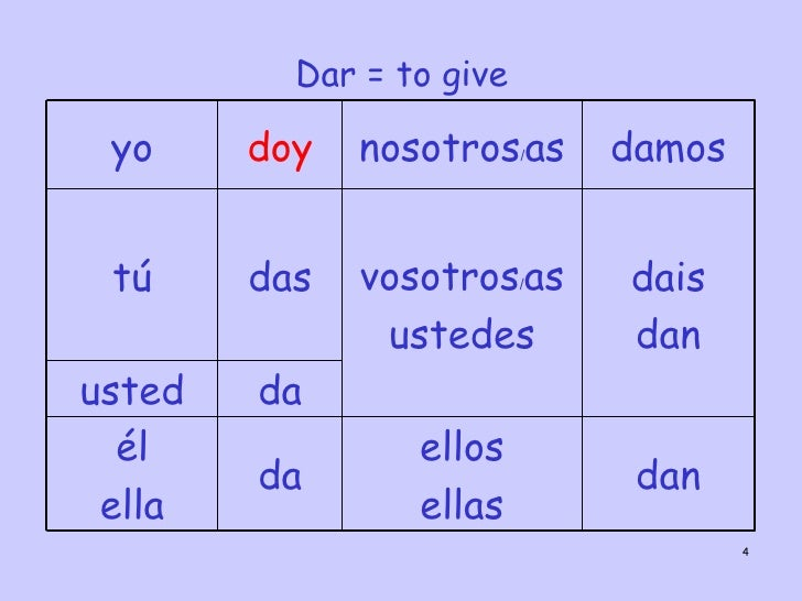 Dar In Yo Form Command Forms Of Verbs Ir Dar Estar