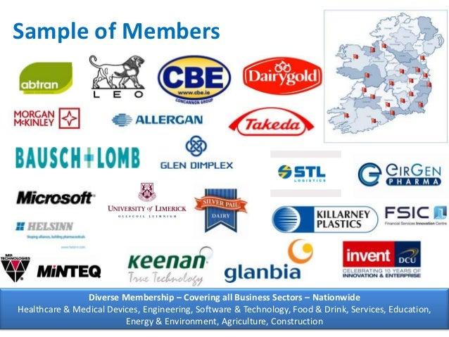 Directors Food Drink Innovation Network