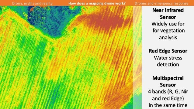 22/43 Near Infrared Sensor Widely use for for vegetation analysis Red Edge Sensor Water stress detection Multispectral Sen...