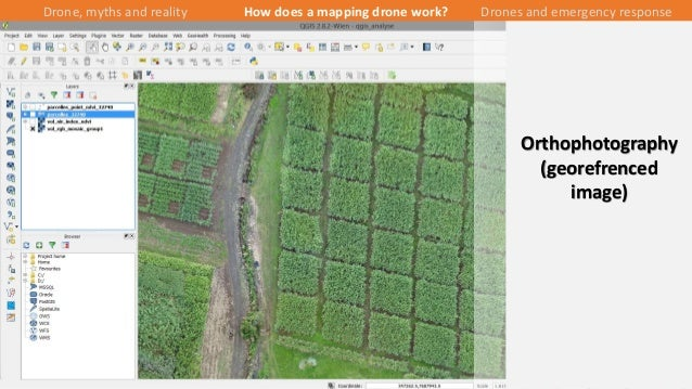 25/43 Orthophotography (georefrenced image) Drone, myths and reality How does a mapping drone work? Drones and emergency r...
