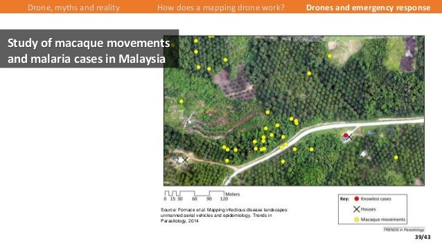 39/43 Drone, myths and reality How does a mapping drone work? Drones and emergency response Source: Fornace et al. Mapping...