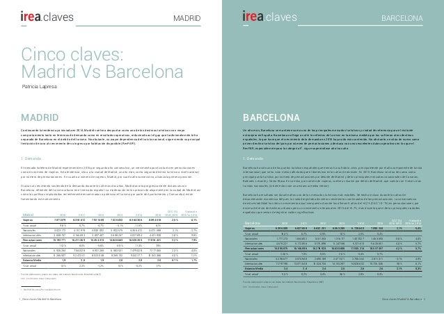 .claves BARCELONA 2Cinco claves: Madrid Vs Barcelona_1 _Cinco claves: Madrid Vs Barcelona .claves MADRID El mercado hotele...