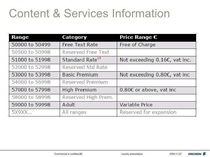 Content & Services Information