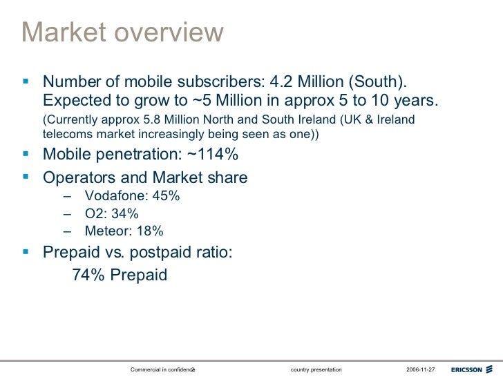 Market overview  <ul><li>Number of mobile subscribers: 4.2 Million (South). Expected to grow to ~5 Million in approx 5 to ...
