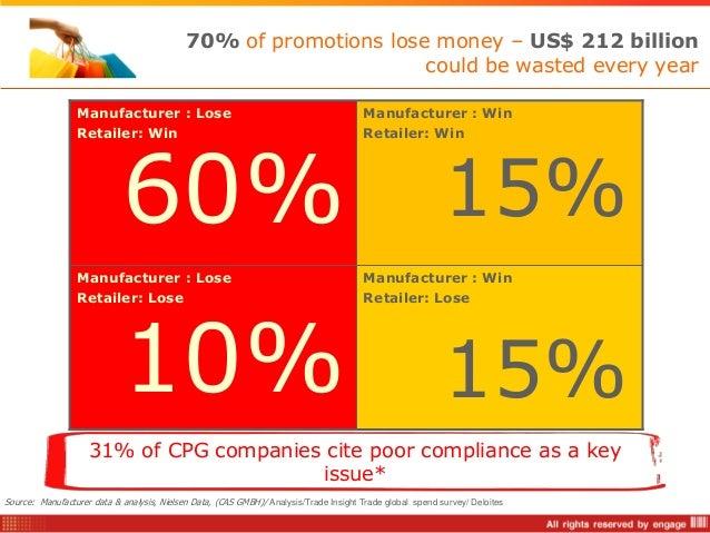 the shopper marketing revolution pdf