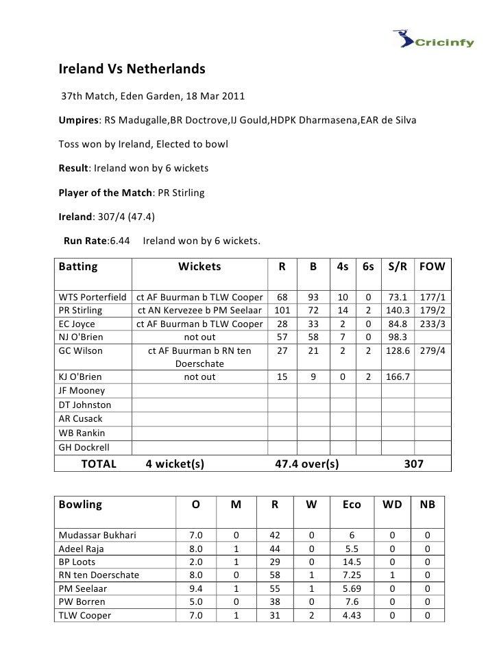 Ireland Vs Netherlands37th Match, Eden Garden, 18 Mar 2011Umpires: RS Madugalle,BR Doctrove,IJ Gould,HDPK Dharmasena,EAR d...
