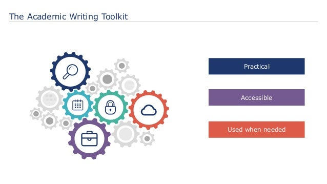 Academic writing toolkit business plan export chewing gum italy