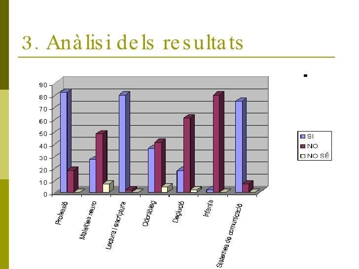3. Anàlisi dels resultats