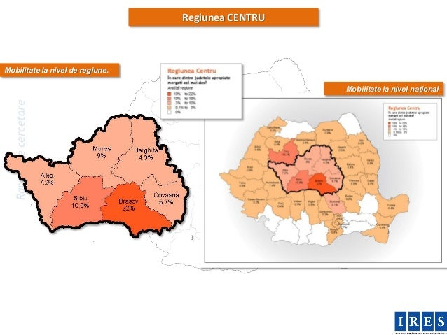 Regiunea CENTRUMobilitate la nivel de regiune.                                                    Mobilitate la nivel nați...