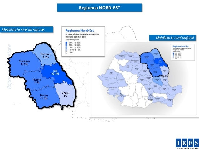 Regiunea NORD-ESTMobilitate la nivel de regiune.                                                      Mobilitate la nivel ...
