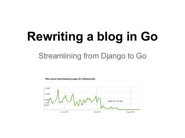 Rewriting a blog in Go Streamlining from Django to Go