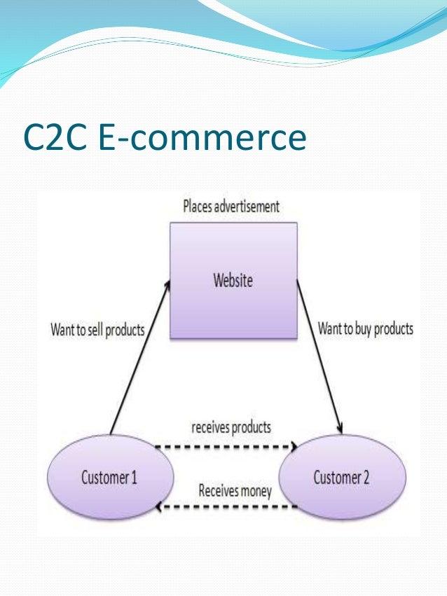 E commerce.