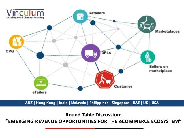 Vinculum Solutions Presentation At Cxo Roundtable Irf 2015