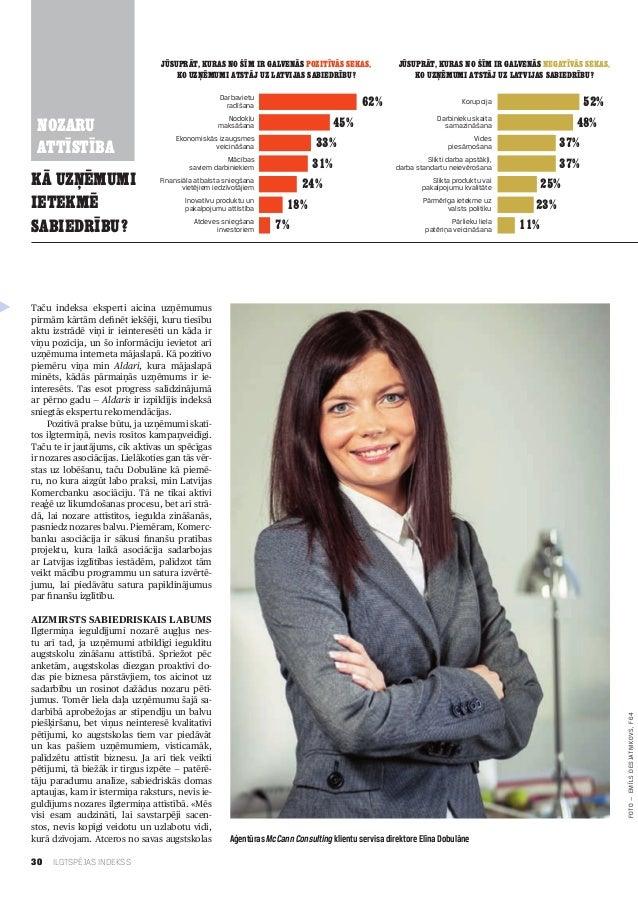 Ilgtspējas indekss 2013