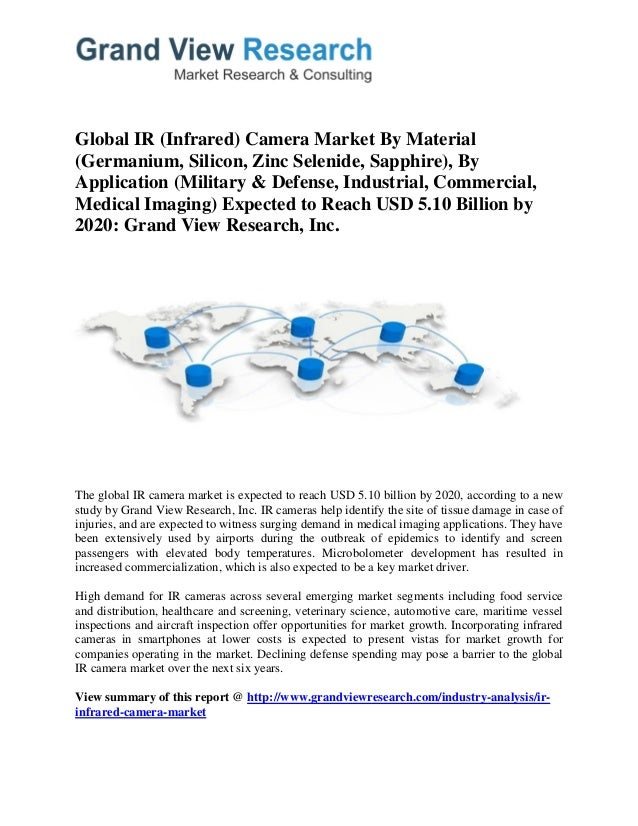 Global IR (Infrared) Camera Market By Material (Germanium, Silicon, Zinc Selenide, Sapphire), By Application (Military & D...