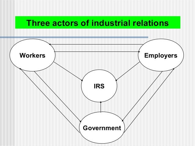 Workers IRS Employers Government Three actors of industrial relations