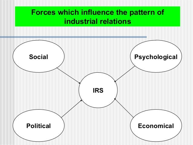 Social Political Economical Psychological IRS Forces which influence the pattern of industrial relations