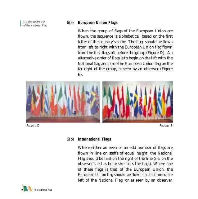 6(a) European Union Flags When the group of flags of the European Union are flown, the sequence is alphabetical, based on ...