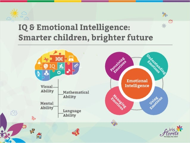 emotional intelligence of students Emotional intelligence in secondary education students in multicultural contexts electronic journal of research in educational psychology, 12(2), 325-342.