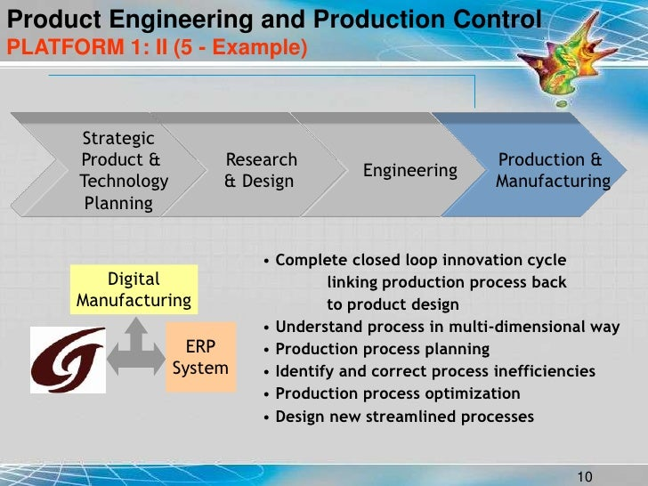 Innovation benefits realization for industrial research for Innovation in product and industrial design