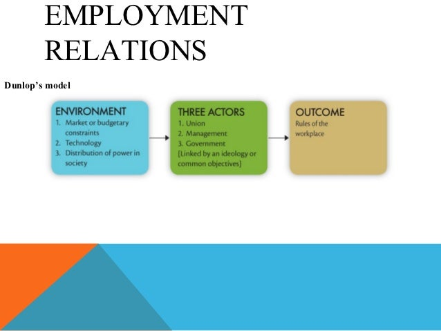 employment relationsdunlops model