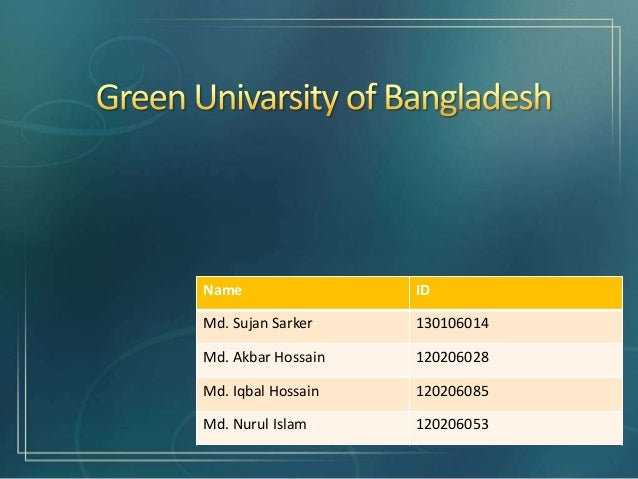 Name ID Md. Sujan Sarker 130106014 Md. Akbar Hossain 120206028 Md. Iqbal Hossain 120206085 Md. Nurul Islam 120206053