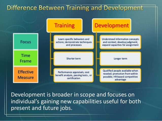 Companies initially used to emphasize only on production process training i.e. teaching technical skill required to perfor...