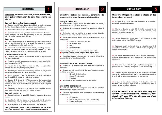 Network DDoS Incident Response Cheat Sheet By SANS - Incident response plan template sans
