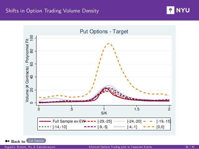 Opciones comerciales para principiantes pdf
