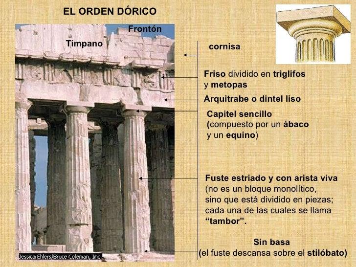 Arte y rdenes arquitect nicos for Arte arquitectura definicion