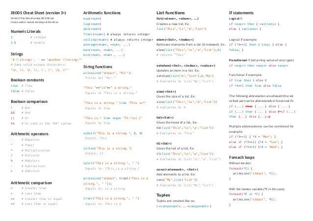 IRODS Cheat Sheet (version 3+)  Version 0.9 by Samuel Lampa, BILS (bils.se)  Contact author: samuel dot lampa at bils dot ...