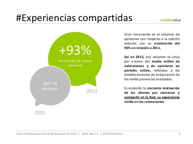 #Experiencias compartidas                                                                                    Gran incremen...