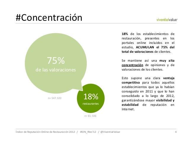 #Concentración                                                                                    18% de los establecimien...
