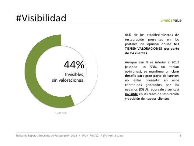 #Visibilidad                                                                                    44% de los establecimiento...